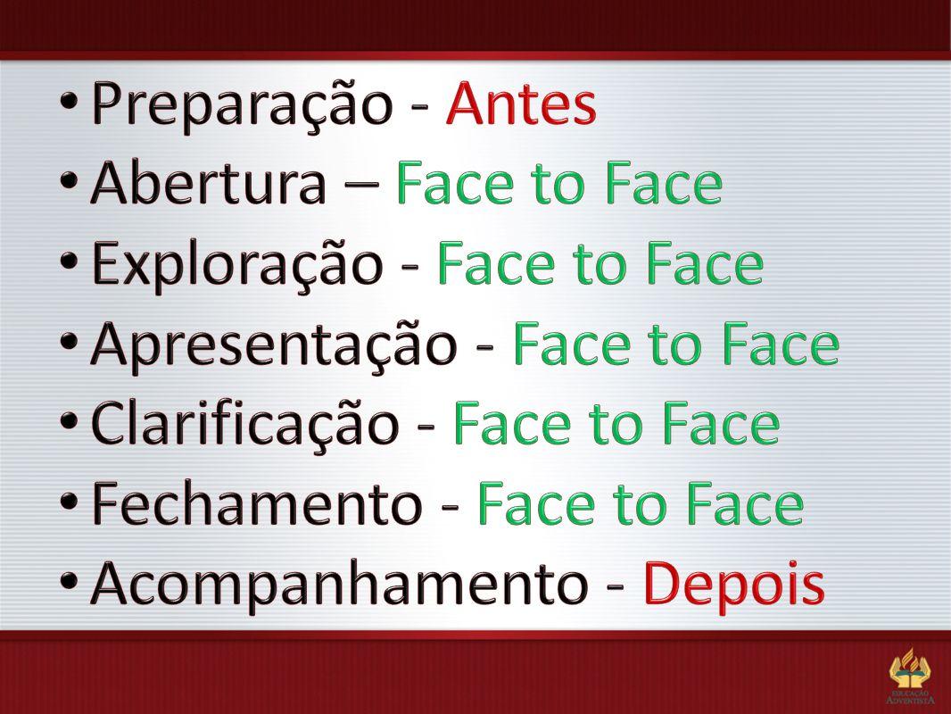 Preparação - AntesAbertura – Face to Face. Exploração - Face to Face. Apresentação - Face to Face. Clarificação - Face to Face.