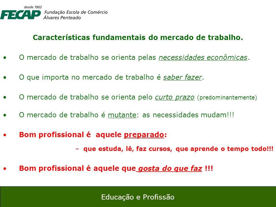 Características fundamentais do mercado de trabalho.