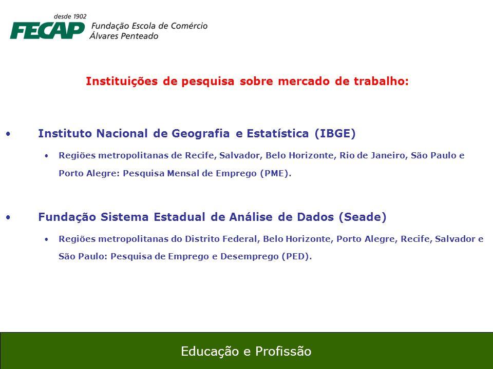 Instituições de pesquisa sobre mercado de trabalho: