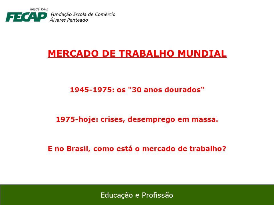 MERCADO DE TRABALHO MUNDIAL
