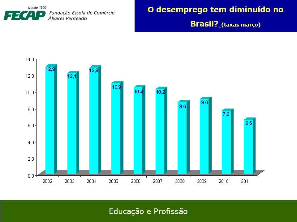 O desemprego tem diminuído no Brasil (taxas março)