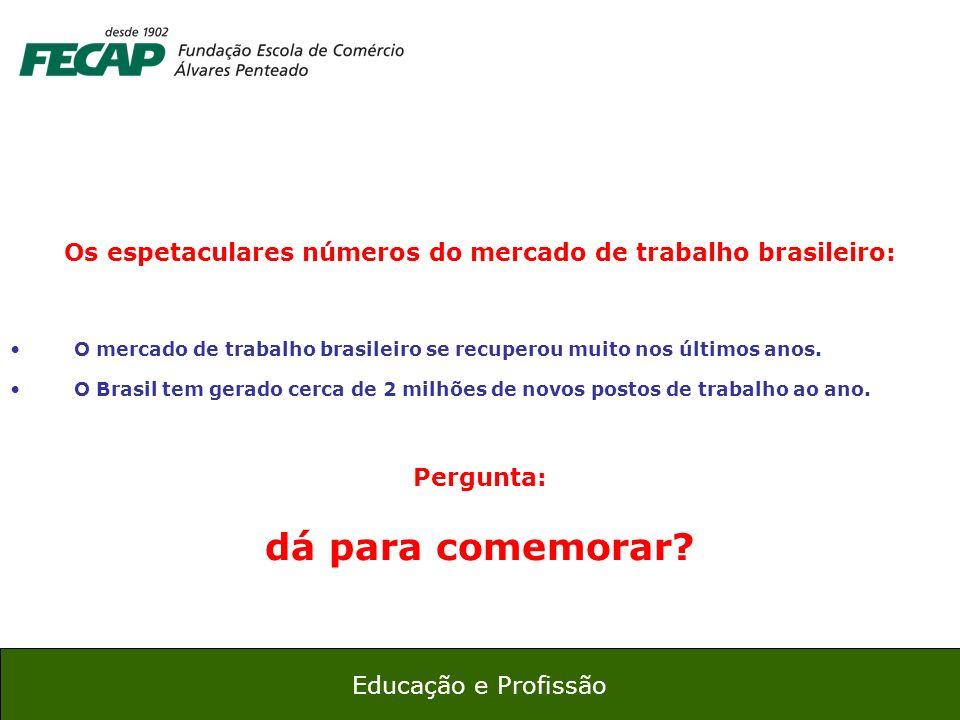 Os espetaculares números do mercado de trabalho brasileiro: