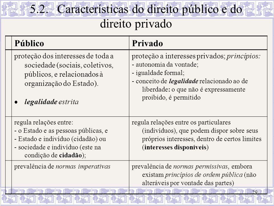 5.2. Características do direito público e do direito privado