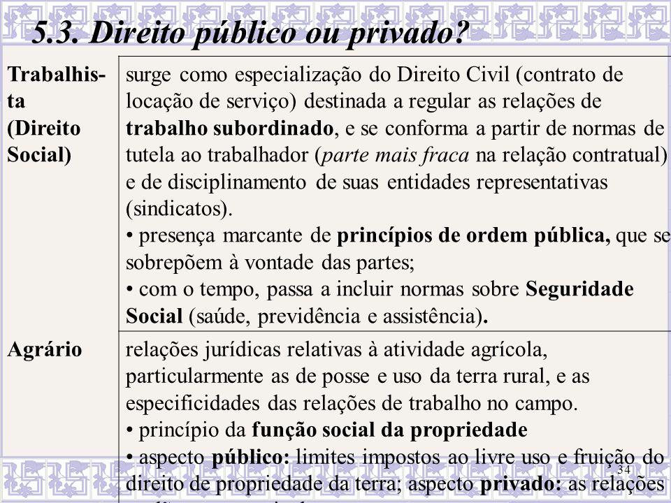 5.3. Direito público ou privado