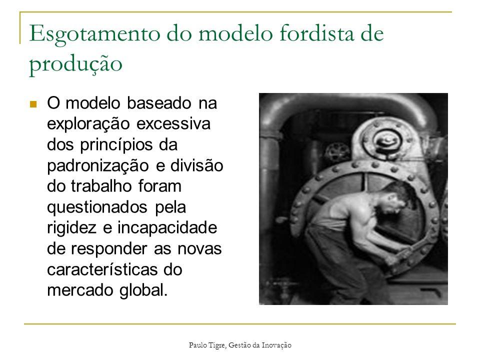 Esgotamento do modelo fordista de produção