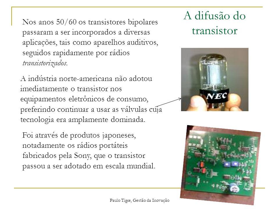 A difusão do transistor