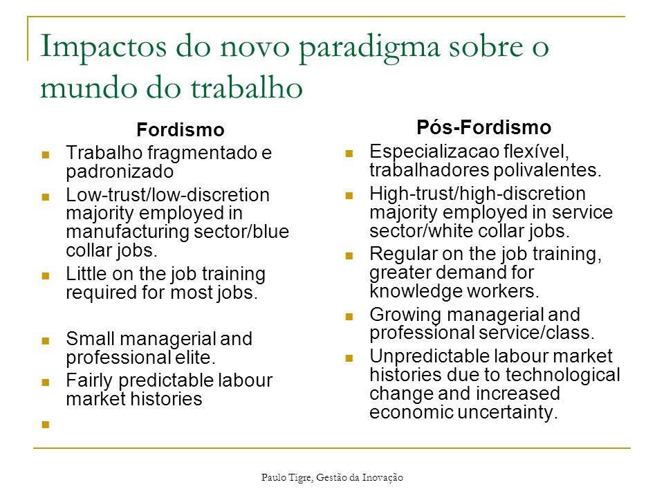 Impactos do novo paradigma sobre o mundo do trabalho