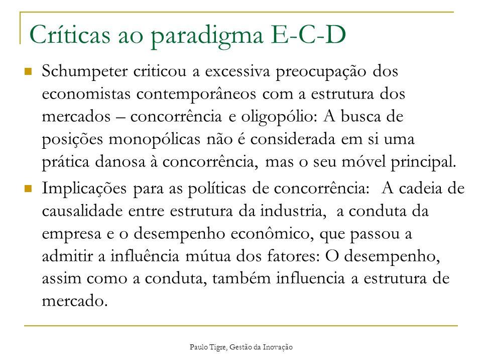 Críticas ao paradigma E-C-D