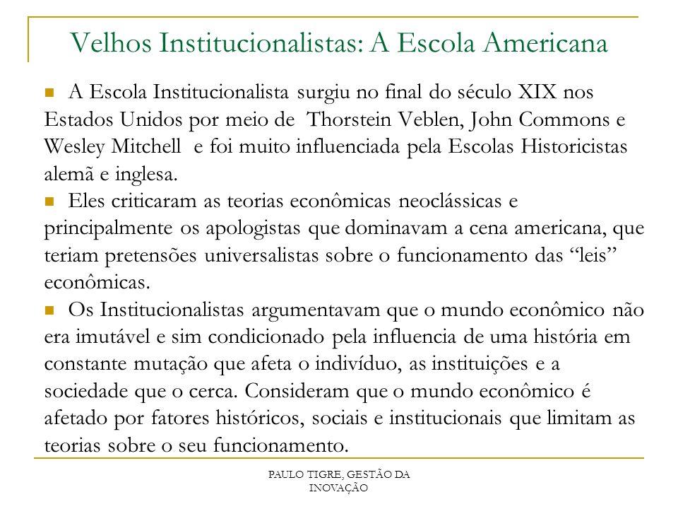 Velhos Institucionalistas: A Escola Americana