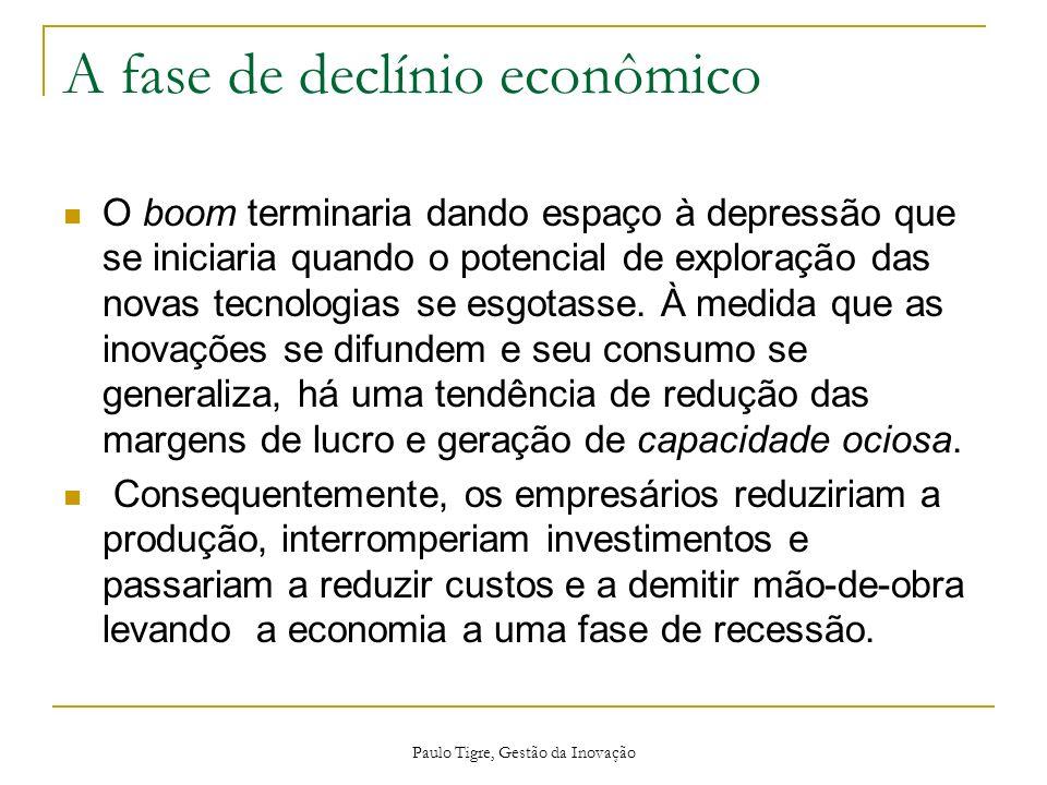 A fase de declínio econômico