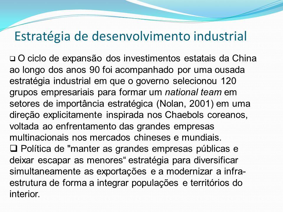 Estratégia de desenvolvimento industrial