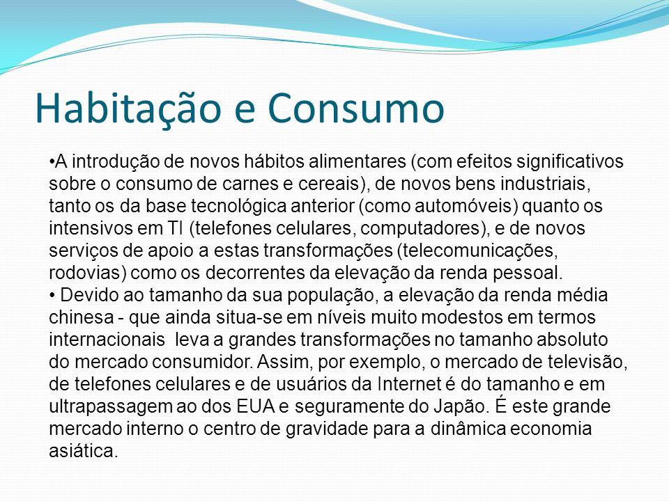 Habitação e Consumo