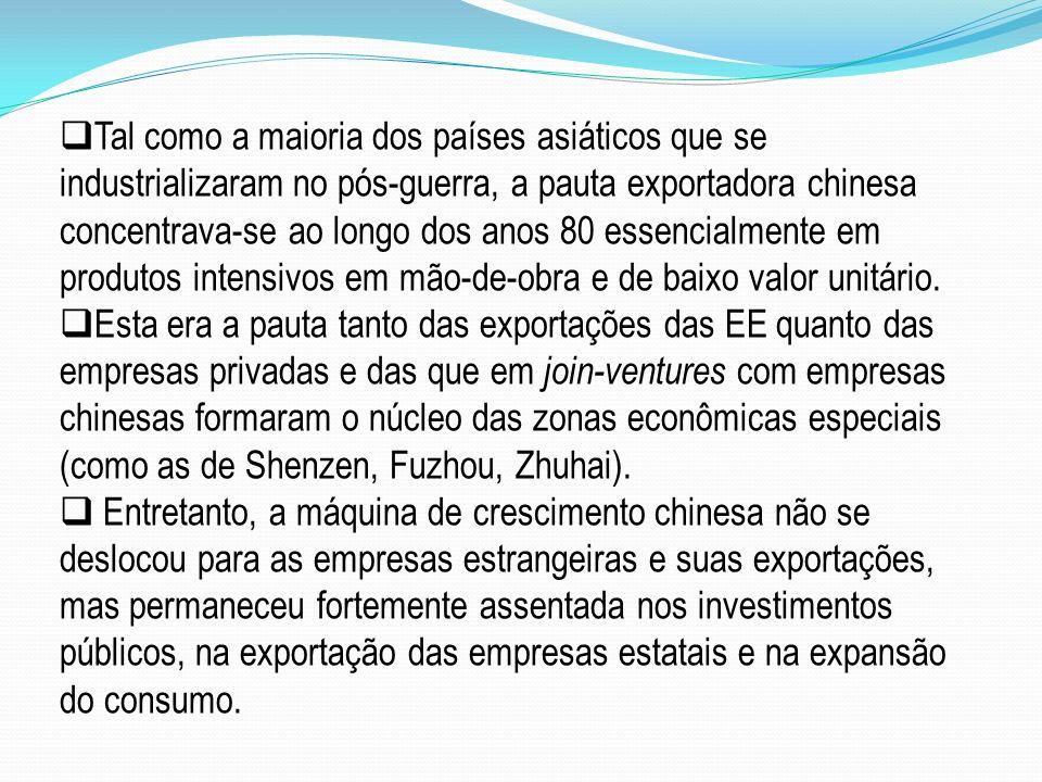 Tal como a maioria dos países asiáticos que se industrializaram no pós-guerra, a pauta exportadora chinesa concentrava-se ao longo dos anos 80 essencialmente em produtos intensivos em mão-de-obra e de baixo valor unitário.