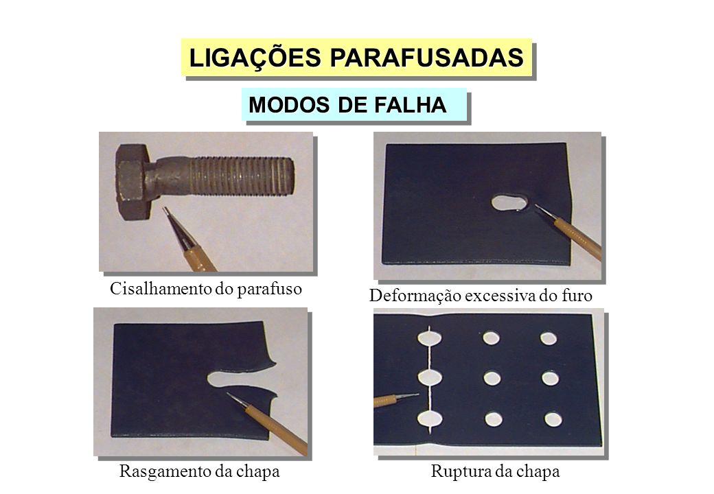 LIGAÇÕES PARAFUSADAS MODOS DE FALHA Cisalhamento do parafuso