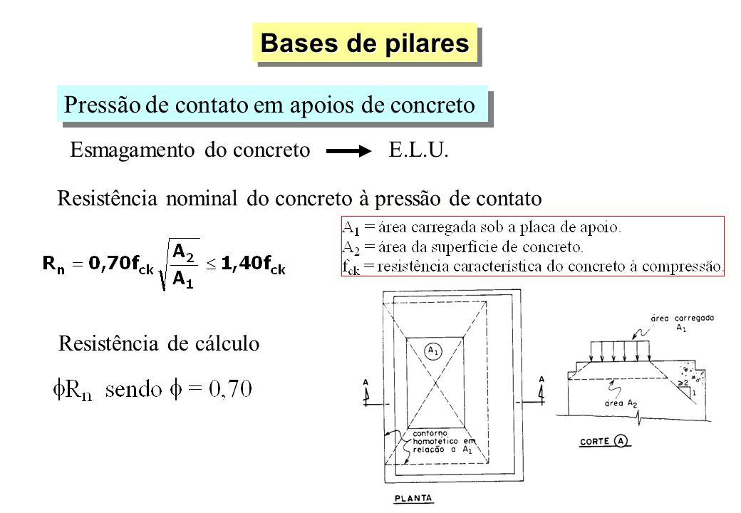 Bases de pilares Pressão de contato em apoios de concreto