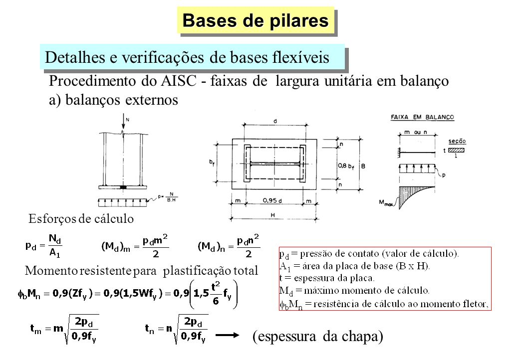 Bases de pilares Detalhes e verificações de bases flexíveis