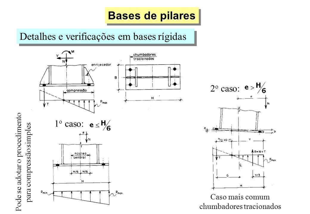 Bases de pilares Detalhes e verificações em bases rígidas 2o caso: