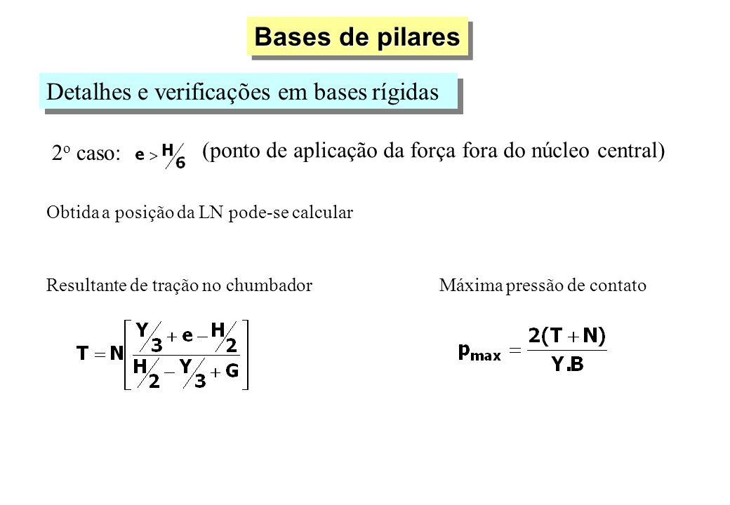 Bases de pilares Detalhes e verificações em bases rígidas