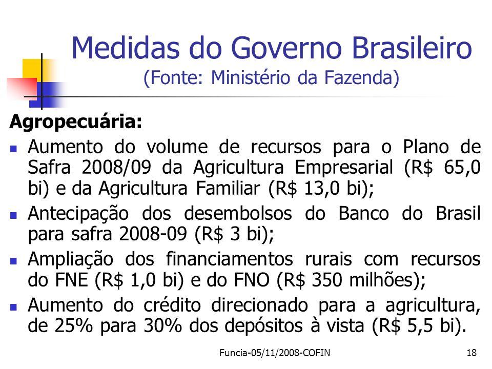 Medidas do Governo Brasileiro (Fonte: Ministério da Fazenda)