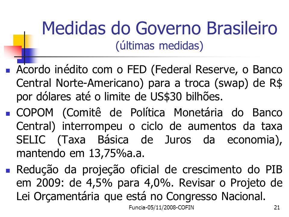 Medidas do Governo Brasileiro (últimas medidas)