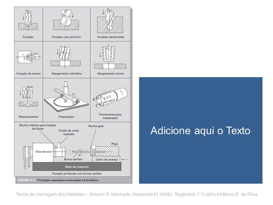 Adicione aqui o TextoTeoria da Usinagem dos Materiais – Álisson R. Machado, Alexandre M. Abrão, Reginaldo T. Coelho e Márcio B. da Silva.