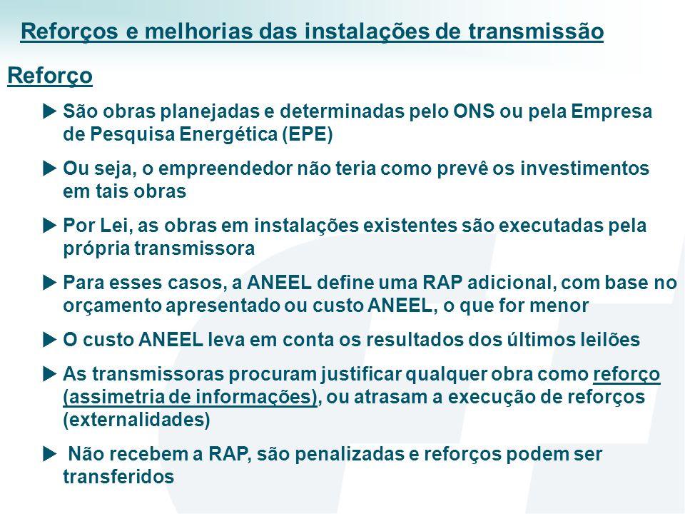Reforços e melhorias das instalações de transmissão