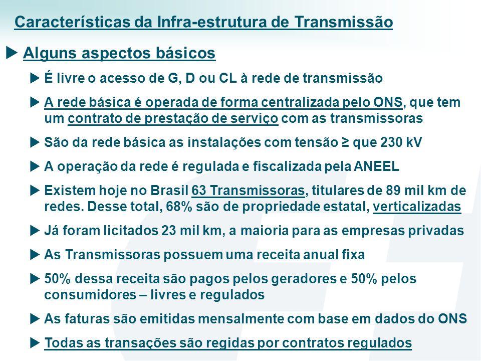 Características da Infra-estrutura de Transmissão