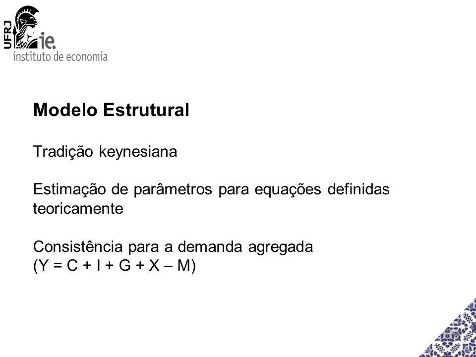 Modelo Estrutural Tradição keynesiana Estimação de parâmetros para equações definidas teoricamente Consistência para a demanda agregada (Y = C + I + G + X – M)