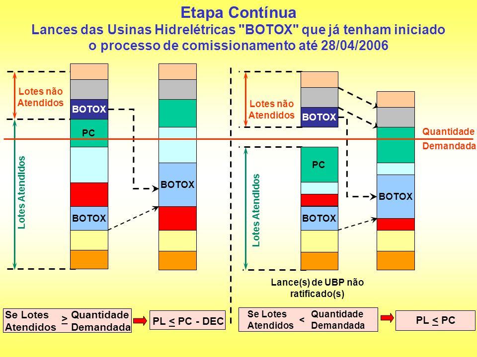 Lance(s) de UBP não ratificado(s)