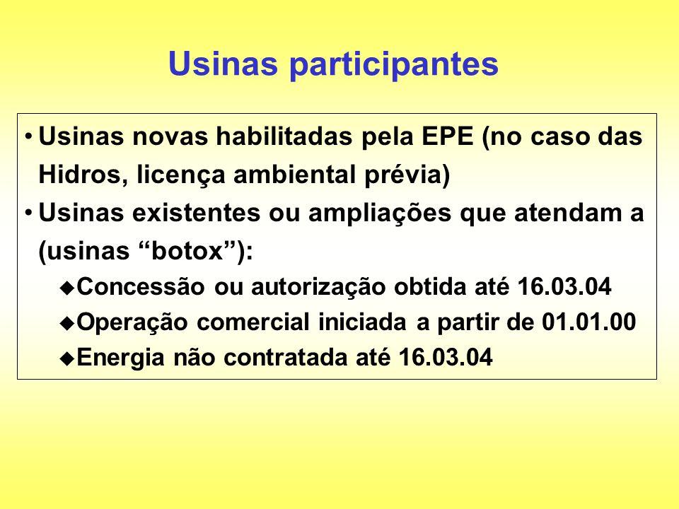 Usinas participantesUsinas novas habilitadas pela EPE (no caso das Hidros, licença ambiental prévia)