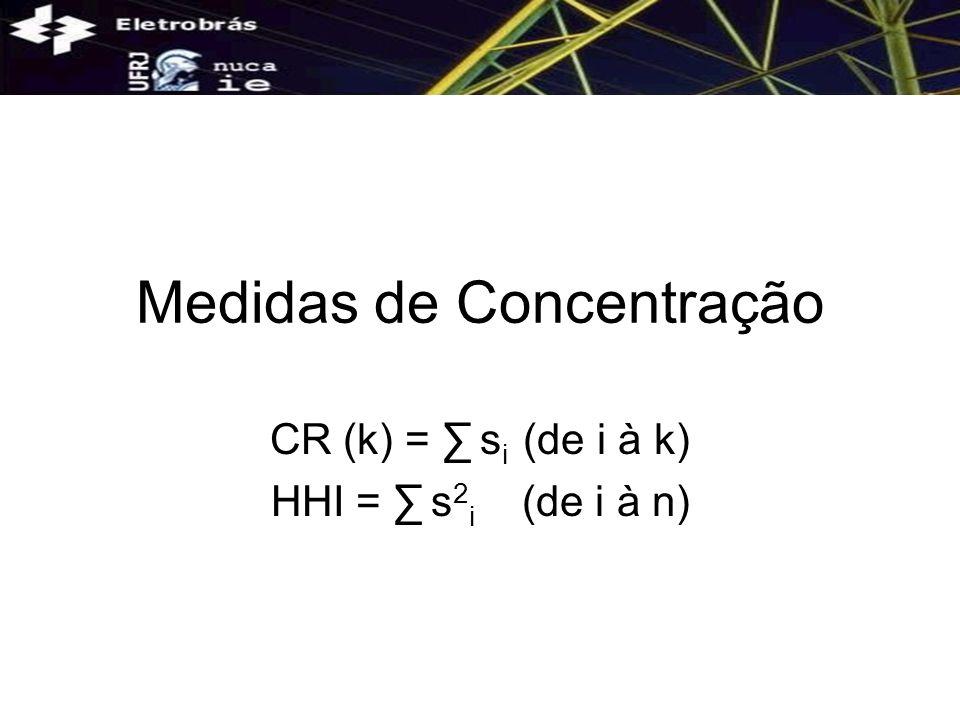 Medidas de Concentração