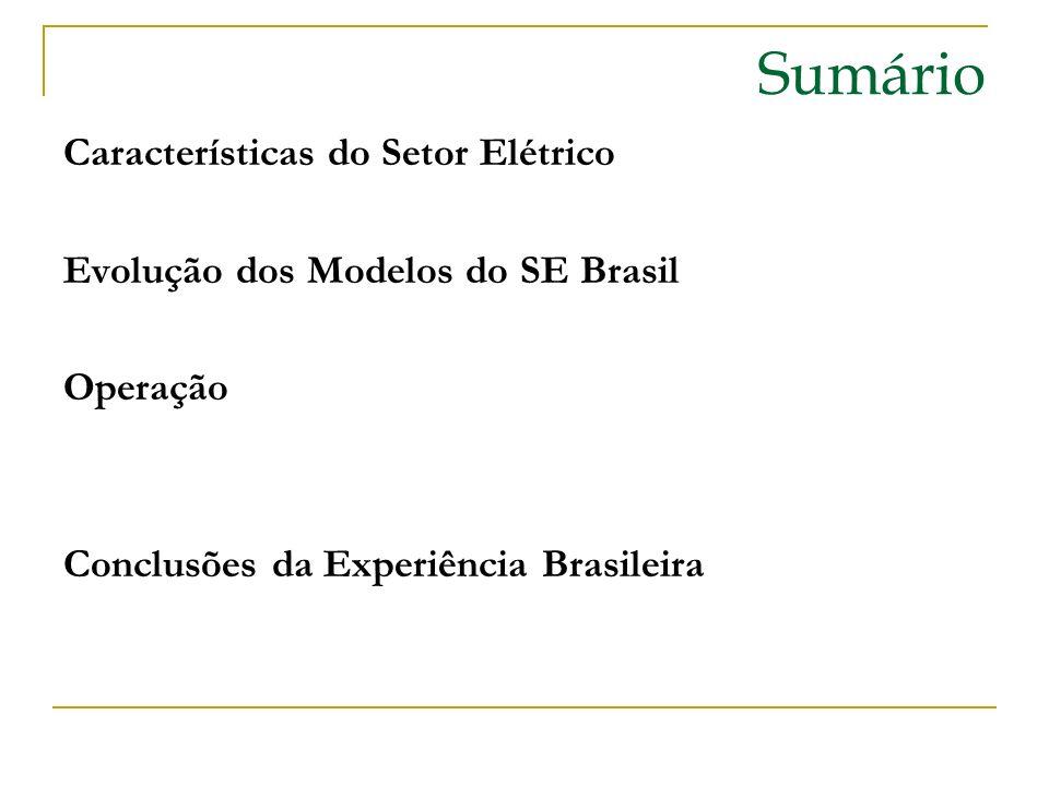 Sumário Características do Setor Elétrico