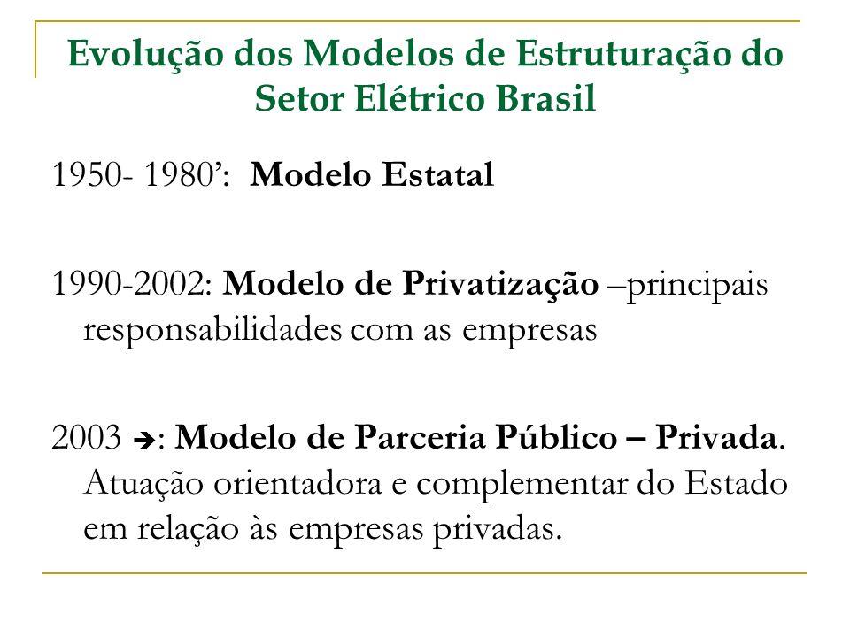 Evolução dos Modelos de Estruturação do Setor Elétrico Brasil