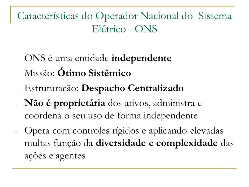 Características do Operador Nacional do Sistema Elétrico - ONS