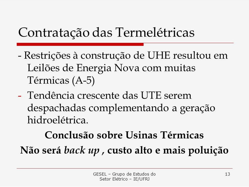 Contratação das Termelétricas