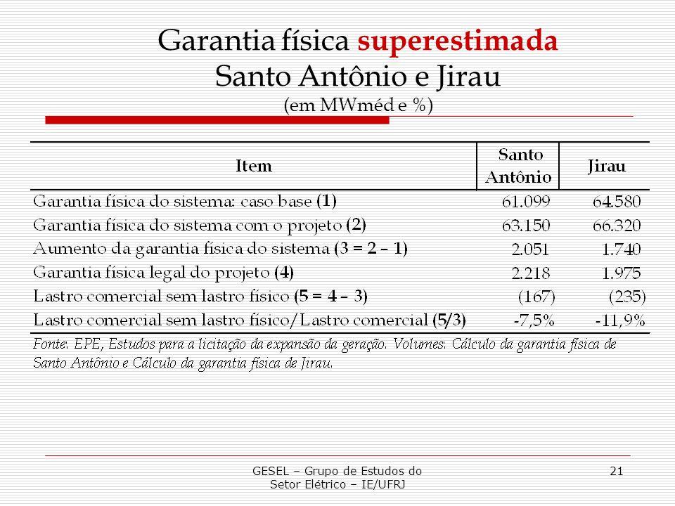 Garantia física superestimada Santo Antônio e Jirau (em MWméd e %)