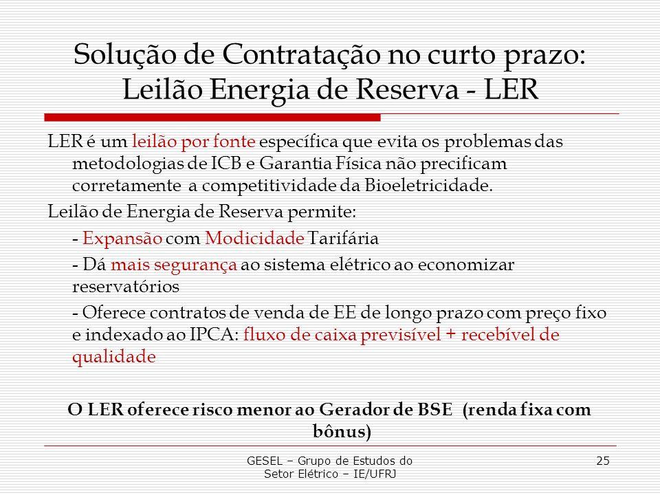 Solução de Contratação no curto prazo: Leilão Energia de Reserva - LER