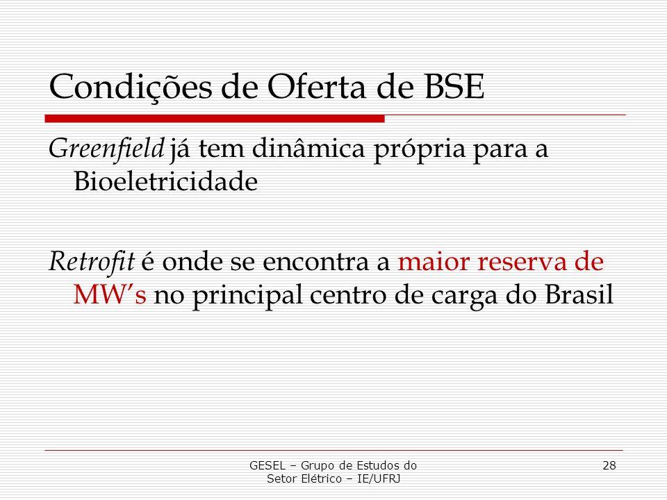 Condições de Oferta de BSE