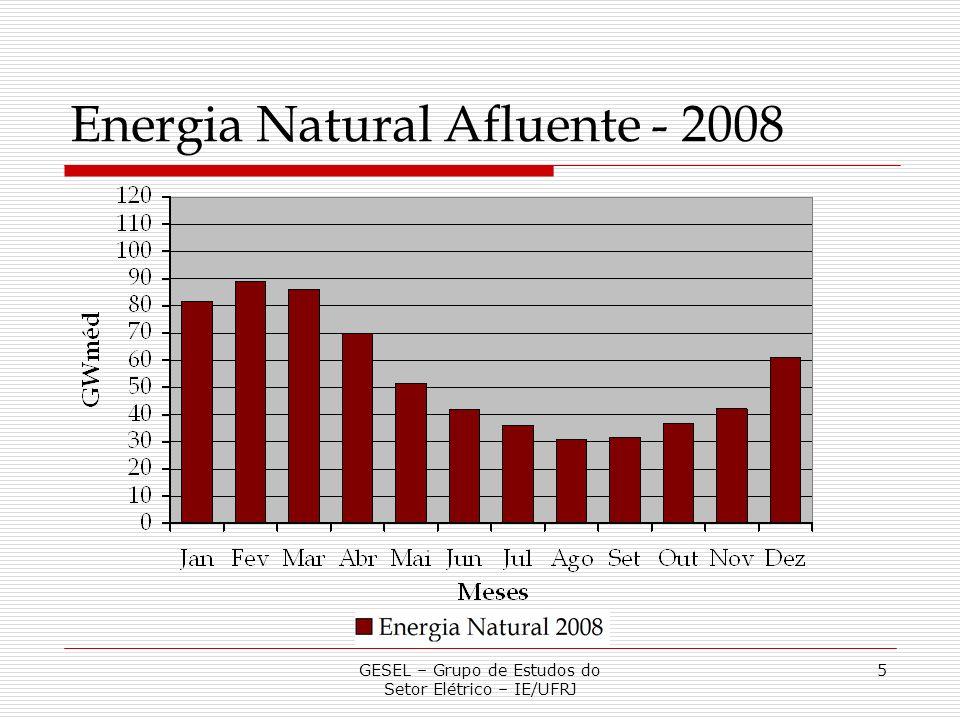 Energia Natural Afluente - 2008