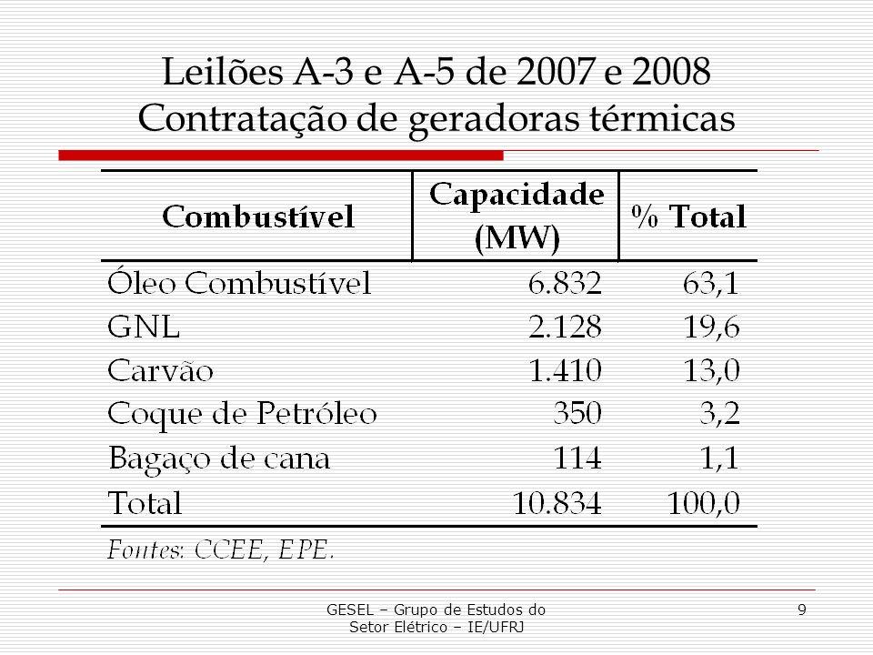 Leilões A-3 e A-5 de 2007 e 2008 Contratação de geradoras térmicas