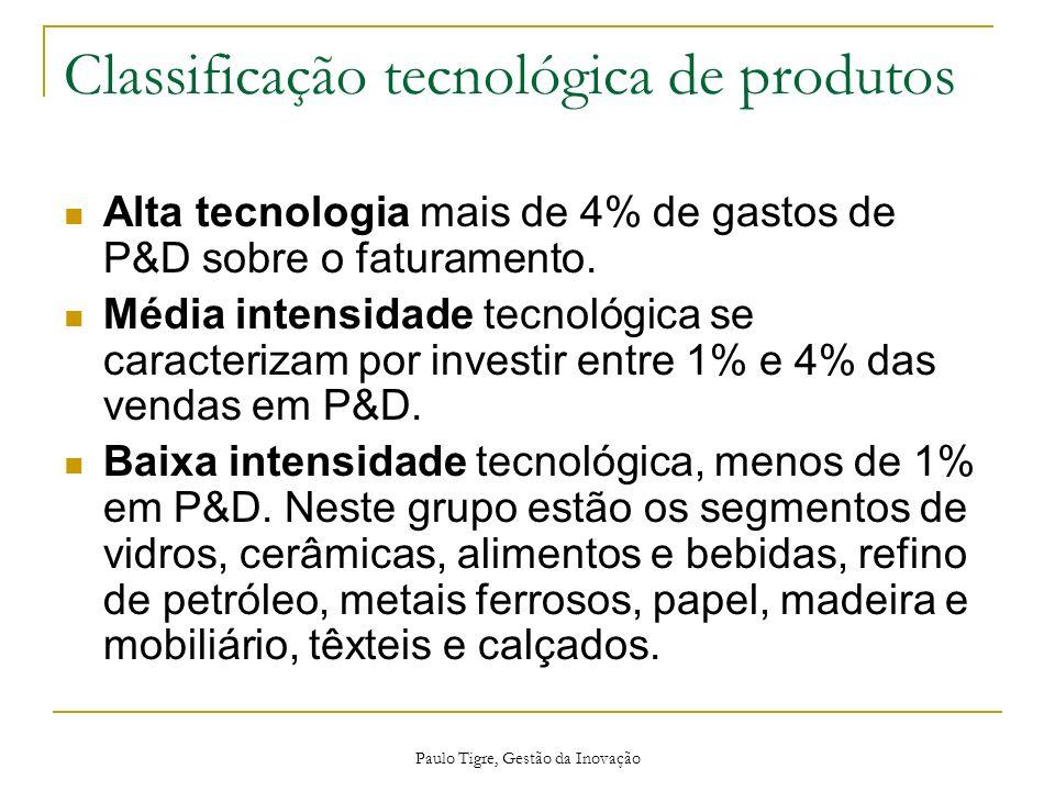 Classificação tecnológica de produtos