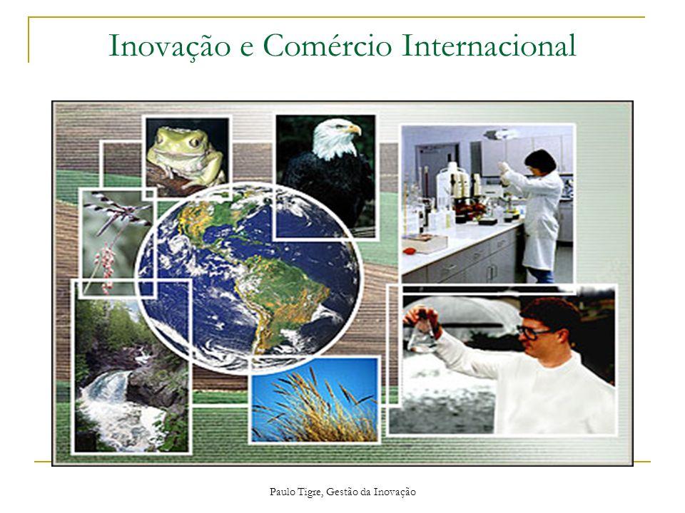 Inovação e Comércio Internacional