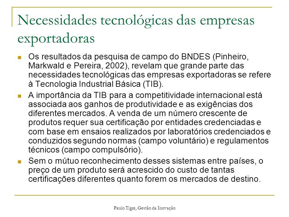 Necessidades tecnológicas das empresas exportadoras