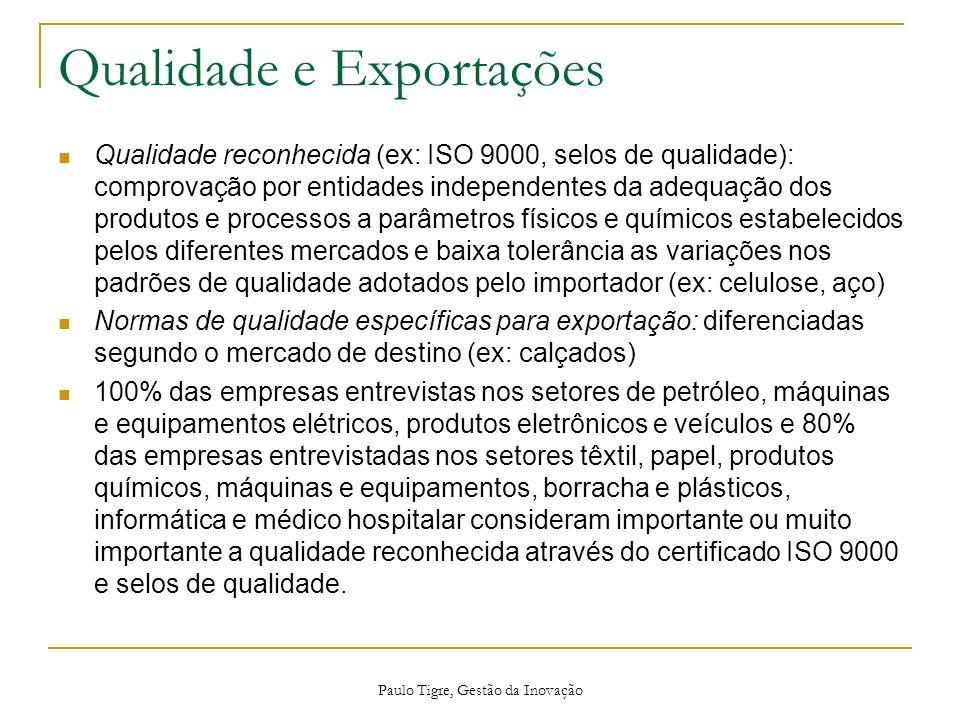 Qualidade e Exportações