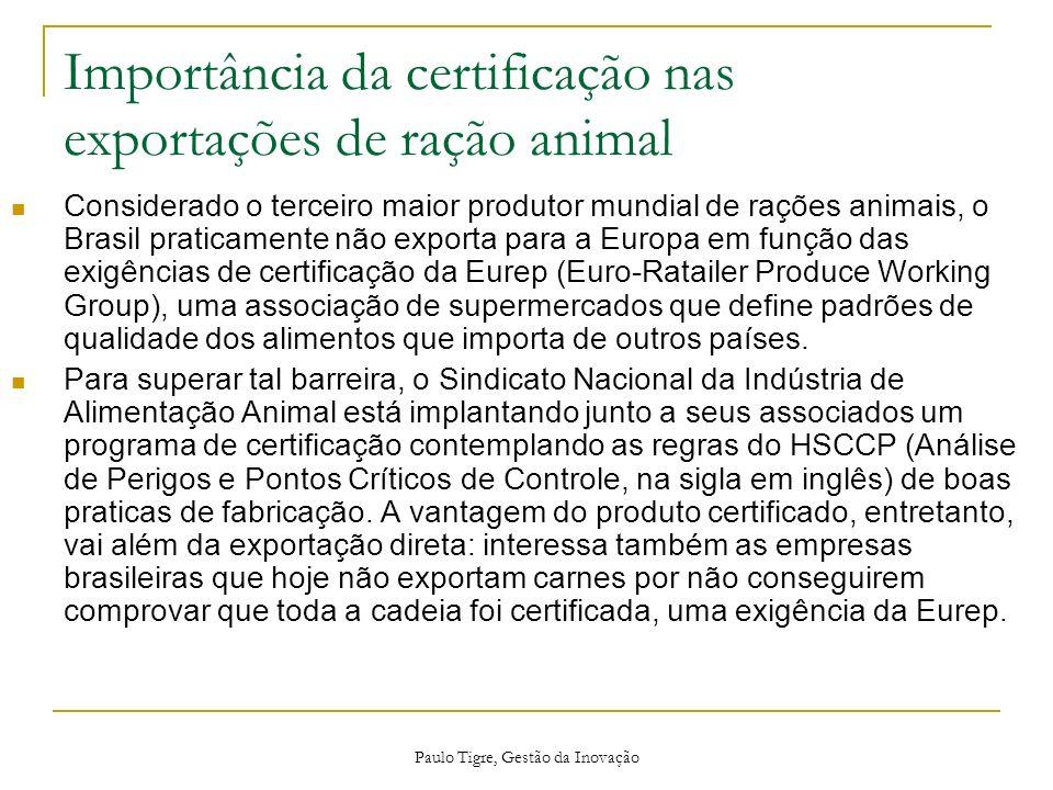 Importância da certificação nas exportações de ração animal