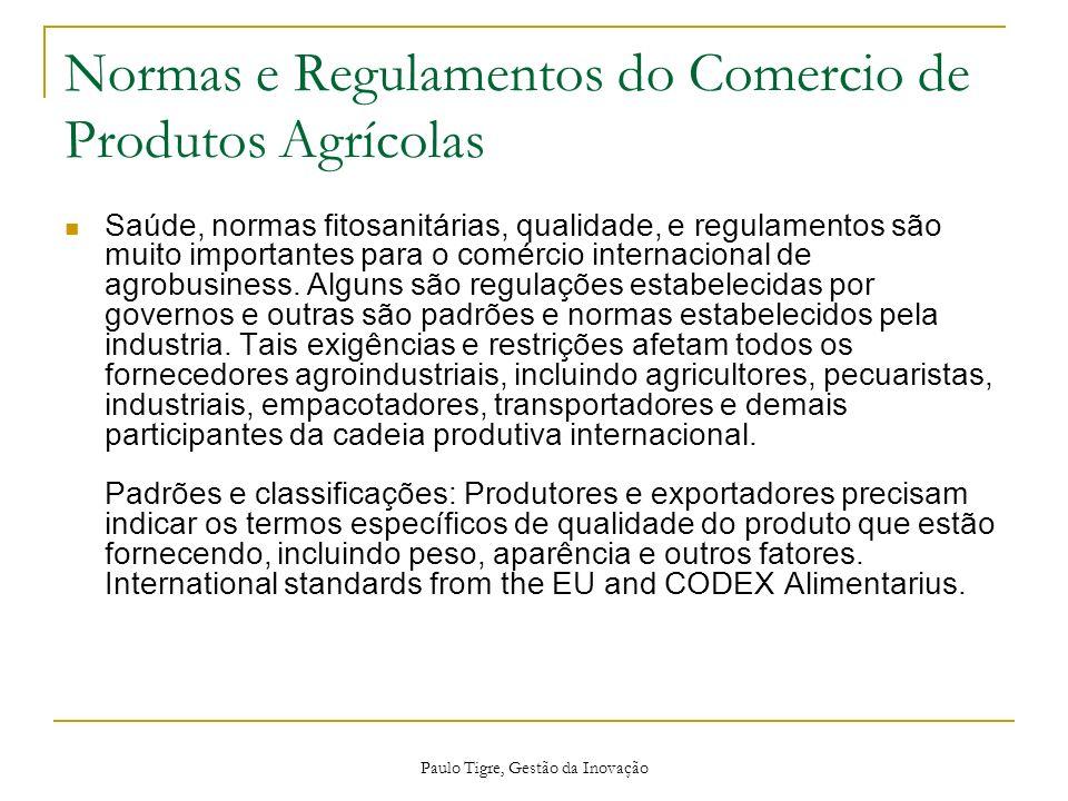 Normas e Regulamentos do Comercio de Produtos Agrícolas