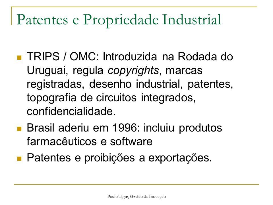 Patentes e Propriedade Industrial
