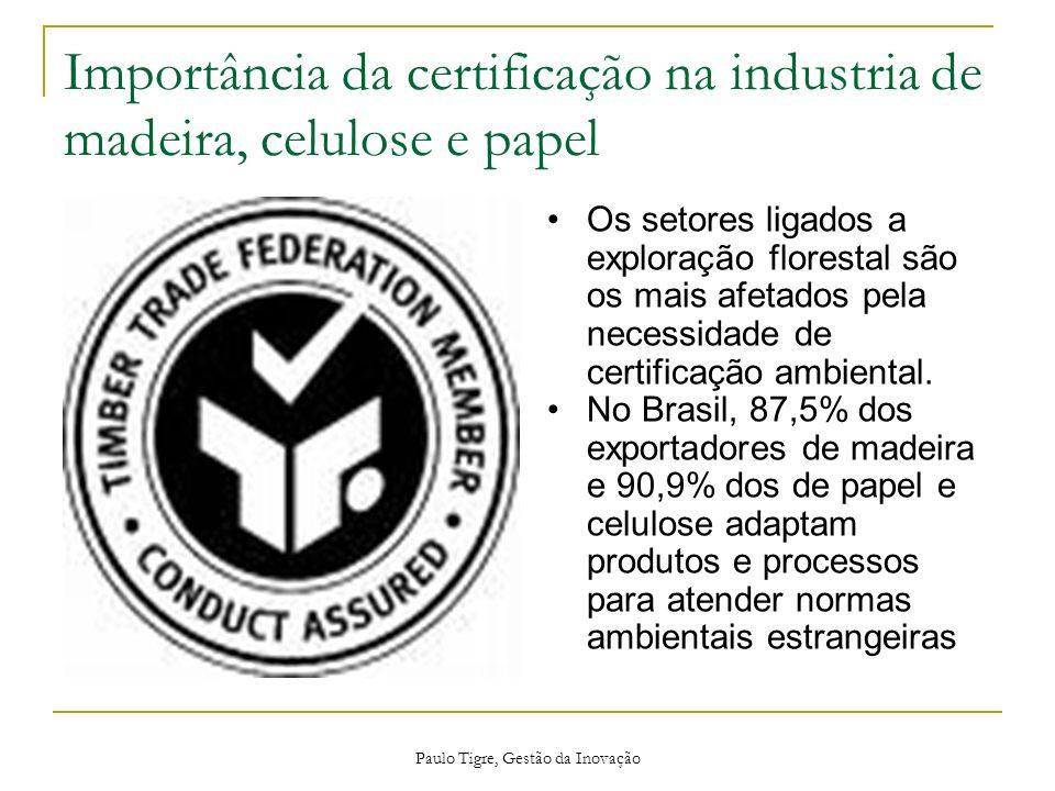 Importância da certificação na industria de madeira, celulose e papel