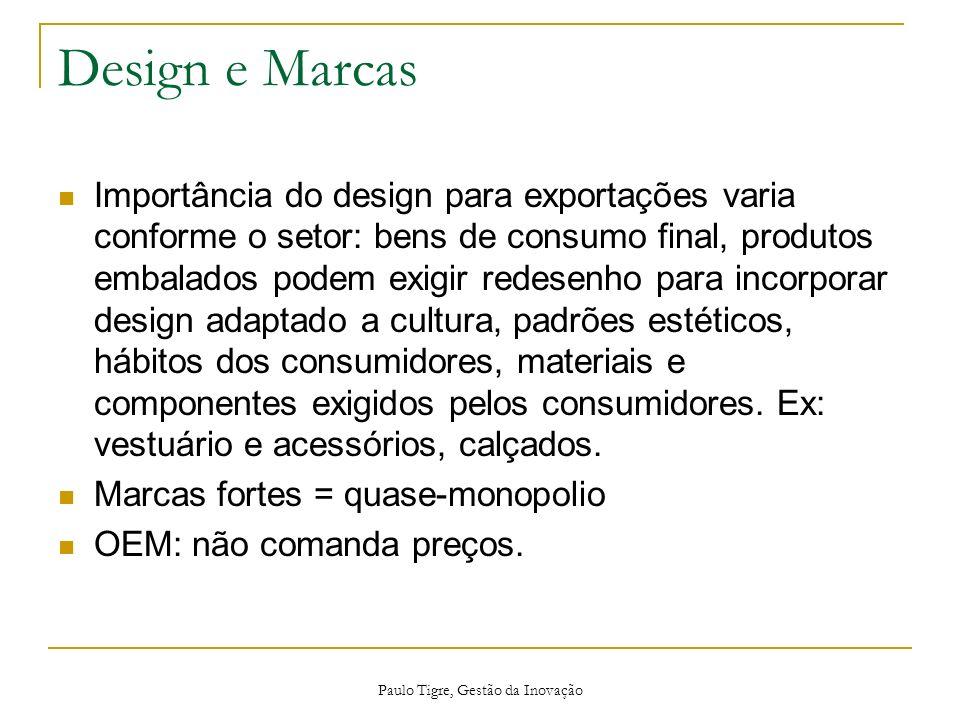 Paulo Tigre, Gestão da Inovação