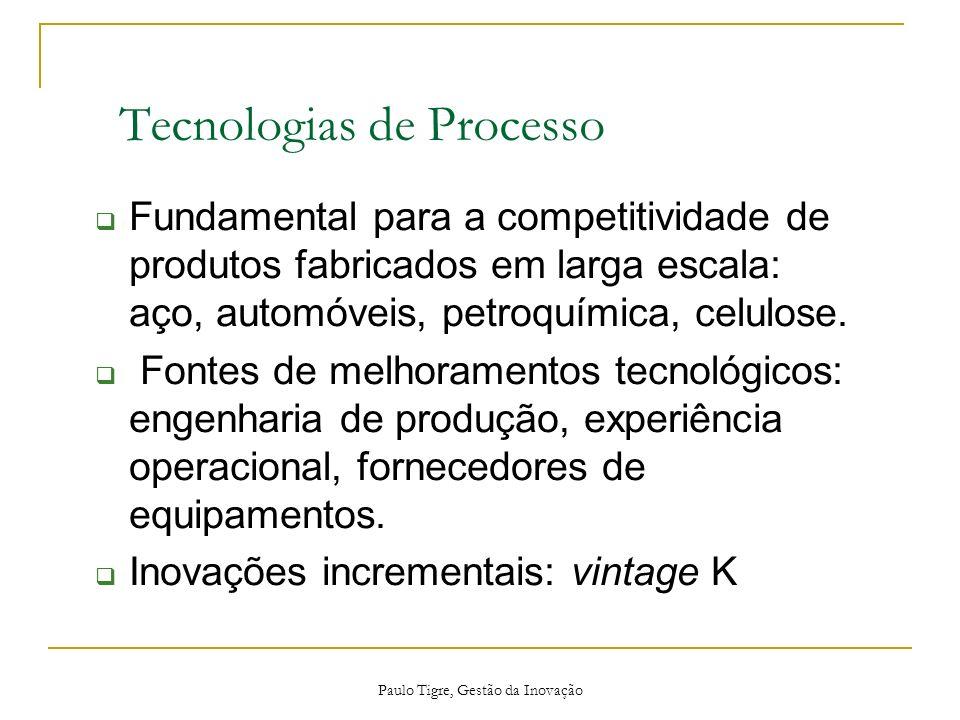 Tecnologias de Processo